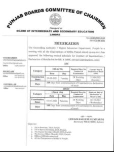 Matric and inter exams Schedule 2021